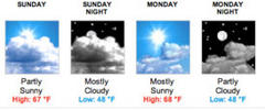 Chilly Monday, 80 Degrees by Tuesday: Weather Forecast for Algonquin, LITH